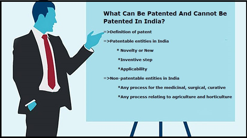 What Can Be Patented And Cannot Be Patented In India?