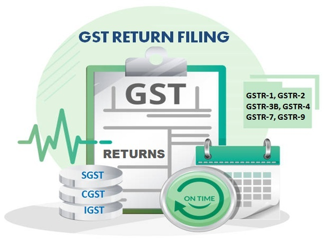 GST Return Filing Online in Bangalore India