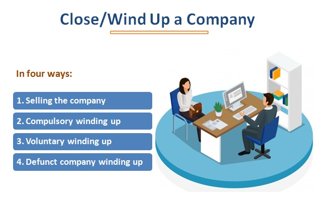 How to Close Private Limited Company in India
